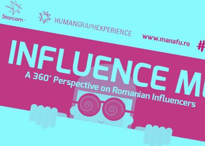 InfluenceMe 2017